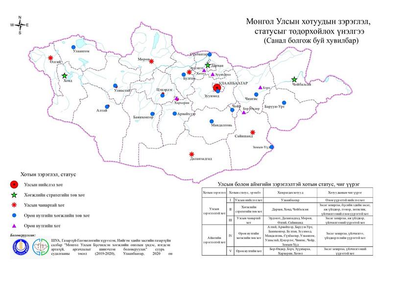 Монголын хотуудад зэрэглэл, статус тогтоох асуудал