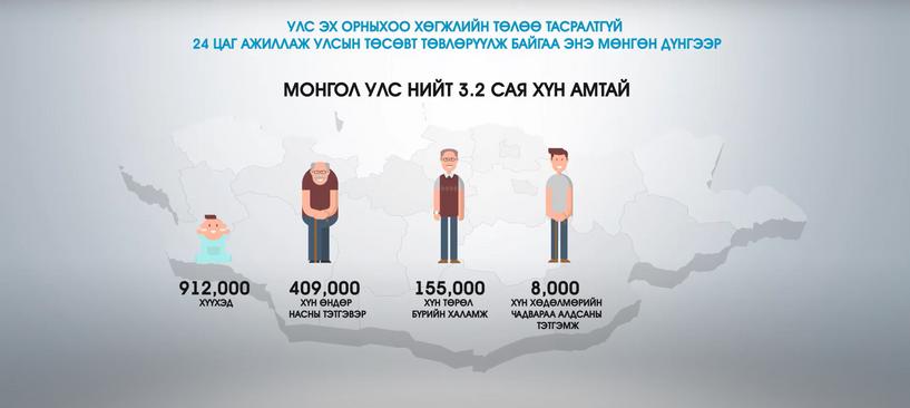 Уул уурхайн салбараас 24 цаг тутамд 8.1 тэрбум төгрөгийн орлого төвлөрдөг